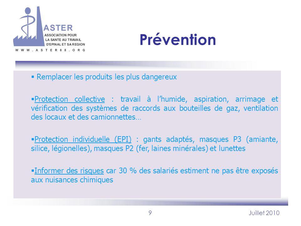 9Juillet 2010 Prévention Remplacer les produits les plus dangereux Protection collective : travail à lhumide, aspiration, arrimage et vérification des
