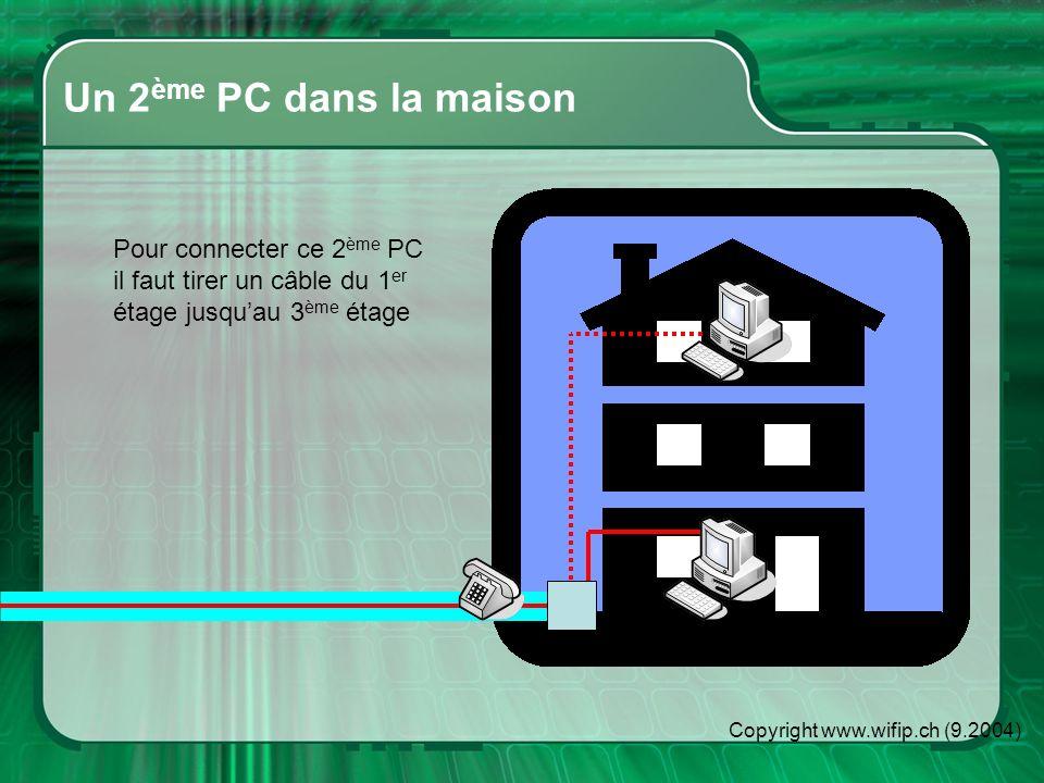Copyright www.wifip.ch (9.2004) Un 2 ème PC dans la maison Pour connecter ce 2 ème PC il faut tirer un câble du 1 er étage jusquau 3 ème étage