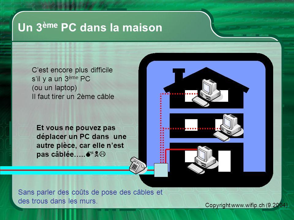 Copyright www.wifip.ch (9.2004) Un 3 ème PC dans la maison Sans parler des coûts de pose des câbles et des trous dans les murs.