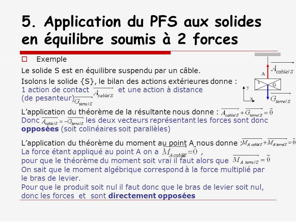 5. Application du PFS aux solides en équilibre soumis à 2 forces Exemple Le solide S est en équilibre suspendu par un câble. Isolons le solide {S}, le