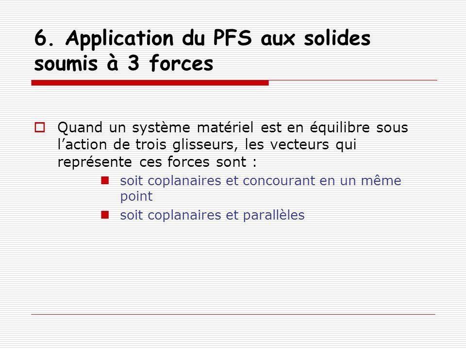 6. Application du PFS aux solides soumis à 3 forces Quand un système matériel est en équilibre sous laction de trois glisseurs, les vecteurs qui repré