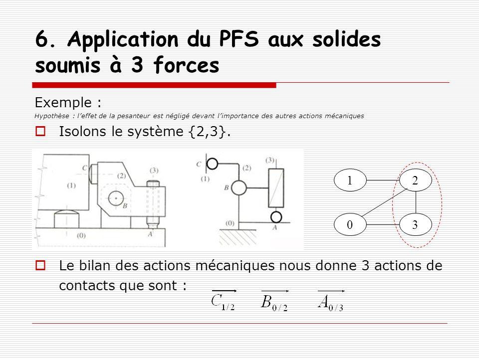 6. Application du PFS aux solides soumis à 3 forces Exemple : Hypothèse : leffet de la pesanteur est négligé devant limportance des autres actions méc
