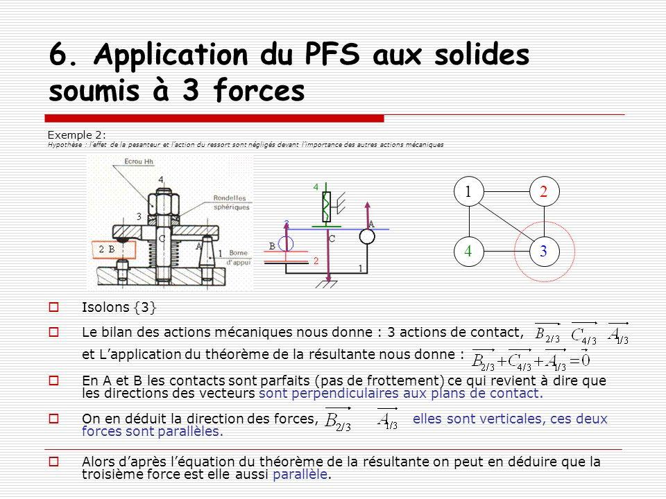 6. Application du PFS aux solides soumis à 3 forces Exemple 2: Hypothèse : leffet de la pesanteur et laction du ressort sont négligés devant limportan