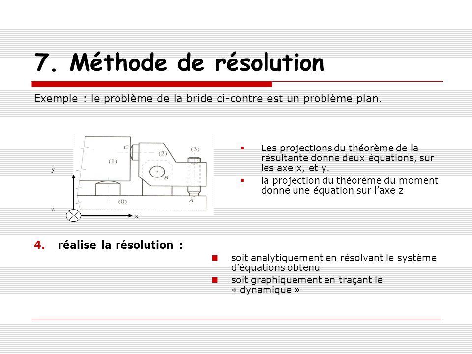7.Méthode de résolution Exemple : le problème de la bride ci-contre est un problème plan.