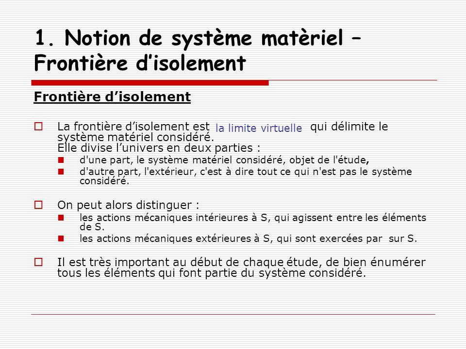 1. Notion de système matèriel – Frontière disolement Frontière disolement La frontière disolement est qui délimite le système matériel considéré. Elle