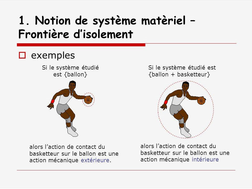 1. Notion de système matèriel – Frontière disolement exemples Si le système étudié est {ballon} Si le système étudié est {ballon + basketteur} alors l
