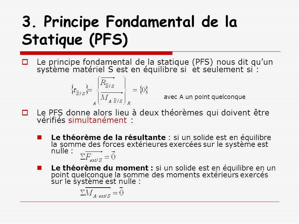 3. Principe Fondamental de la Statique (PFS) Le principe fondamental de la statique (PFS) nous dit quun système matériel S est en équilibre si et seul