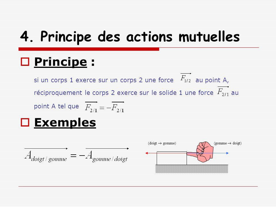 4. Principe des actions mutuelles Principe : si un corps 1 exerce sur un corps 2 une force au point A, réciproquement le corps 2 exerce sur le solide