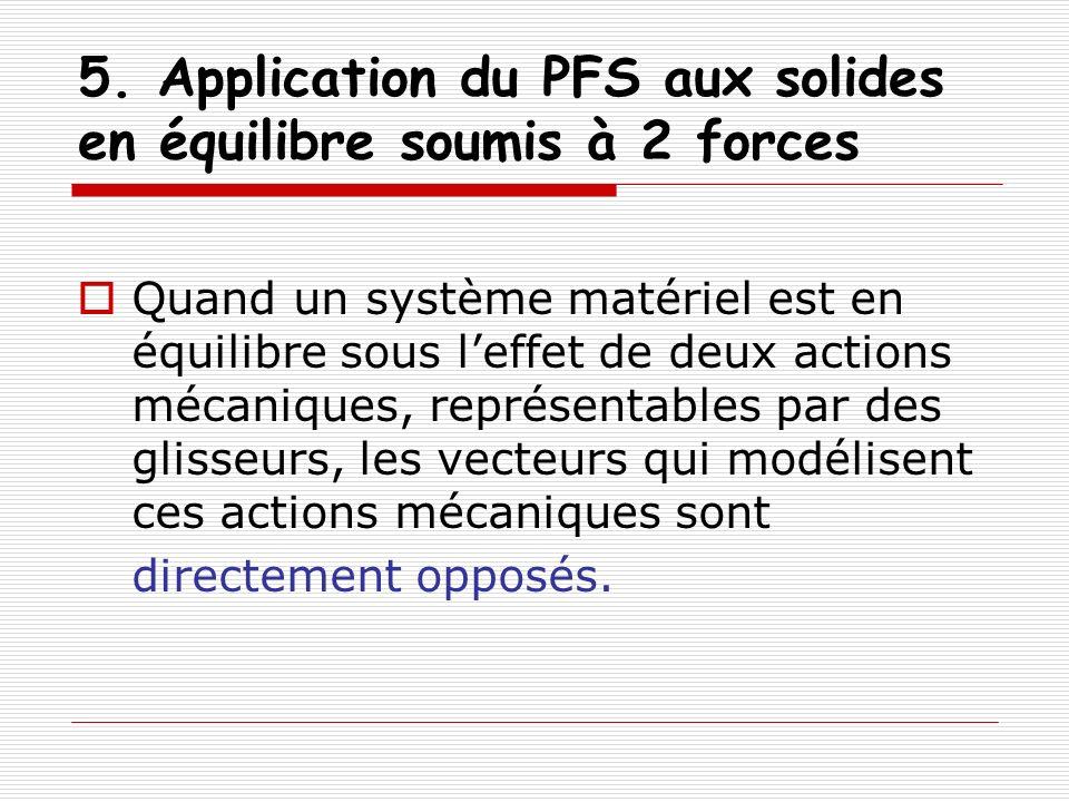 5. Application du PFS aux solides en équilibre soumis à 2 forces Quand un système matériel est en équilibre sous leffet de deux actions mécaniques, re