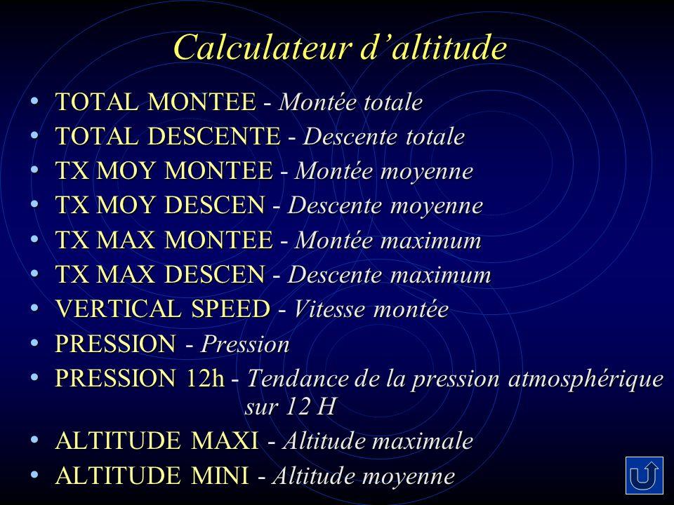 Calculateur daltitude TOTAL MONTEEMontée totale TOTAL MONTEE - Montée totale TOTAL DESCENTEDescente totale TOTAL DESCENTE - Descente totale TX MOY MONTEEMontée moyenne TX MOY MONTEE - Montée moyenne TX MOY DESCENDescente moyenne TX MOY DESCEN - Descente moyenne TX MAX MONTEEMontée maximum TX MAX MONTEE - Montée maximum TX MAX DESCENDescente maximum TX MAX DESCEN - Descente maximum VERTICAL SPEEDVitesse montée VERTICAL SPEED - Vitesse montée PRESSIONPression PRESSION - Pression PRESSION 12hTendance de la pression atmosphérique sur 12 H PRESSION 12h - Tendance de la pression atmosphérique sur 12 H ALTITUDE MAXIAltitude maximale ALTITUDE MAXI - Altitude maximale ALTITUDE MINIAltitude moyenne ALTITUDE MINI - Altitude moyenne