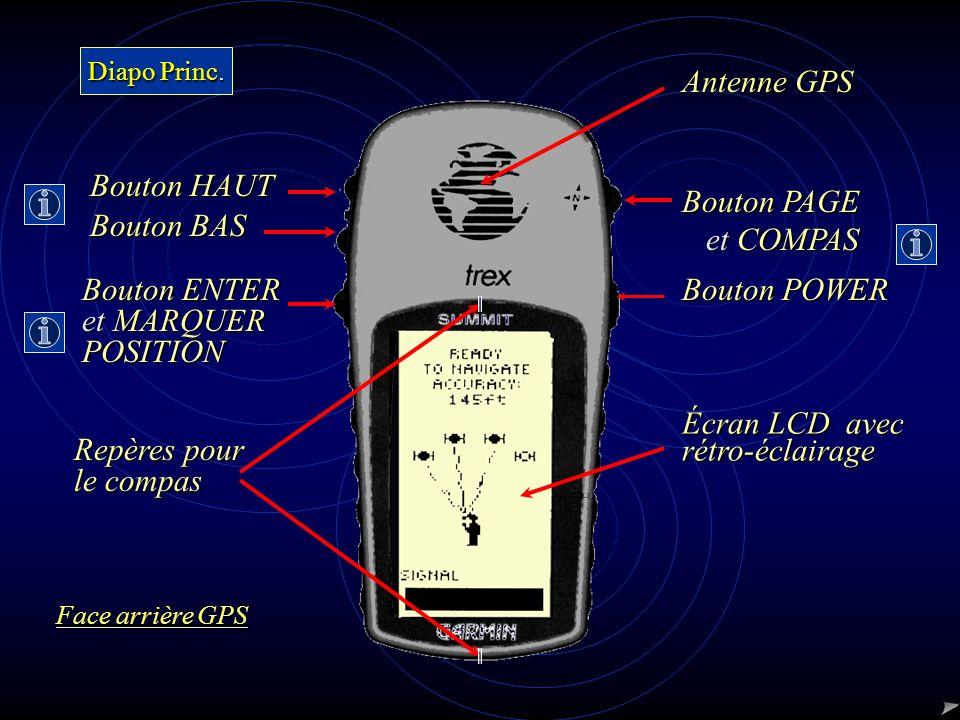 Bouton PAGE et COMPAS et COMPAS Bouton POWER Antenne GPS Bouton HAUT Bouton BAS Bouton ENTER et MARQUER POSITION Repères pour le compas Écran LCD avec rétro-éclairage Diapo Princ.