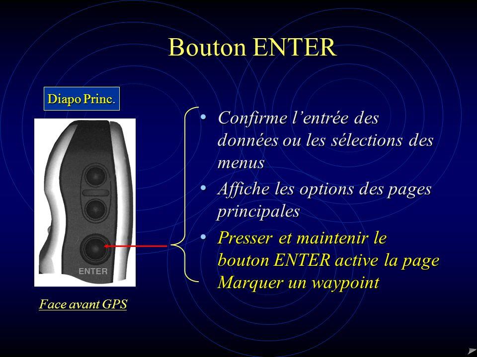 Bouton ENTER Confirme lentrée des données ou les sélections des menus Confirme lentrée des données ou les sélections des menus Affiche les options des