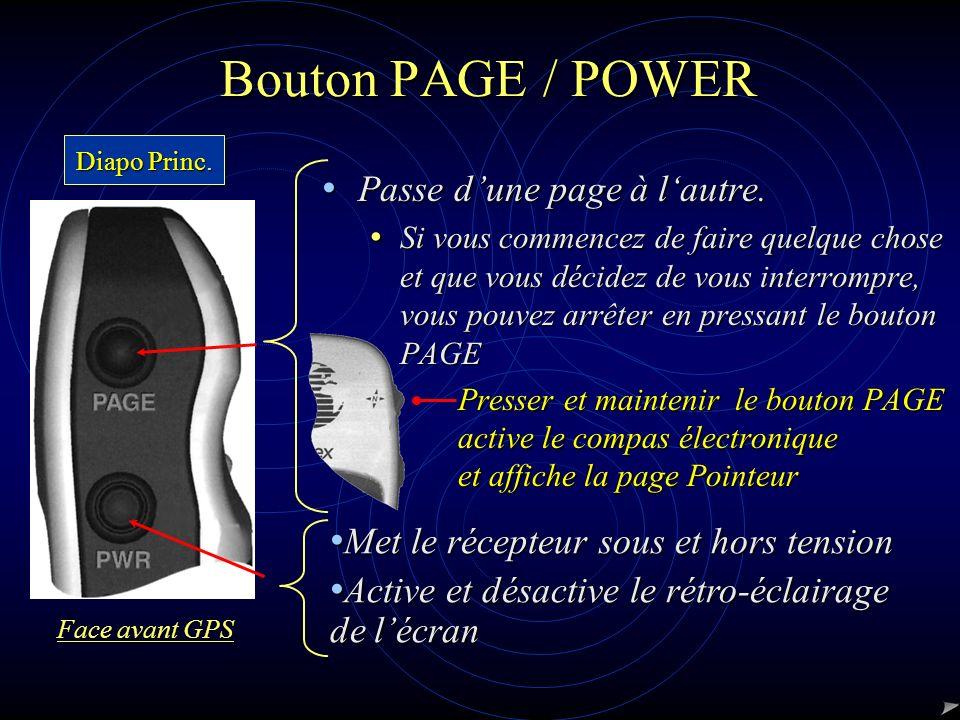 Bouton PAGE / POWER Passe dune page à lautre.Passe dune page à lautre.