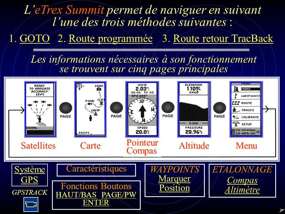 Les informations nécessaires à son fonctionnement se trouvent sur cinq pages principales SatellitesCarte Pointeur Compas AltitudeMenu GOTO GOTO 1. GOT