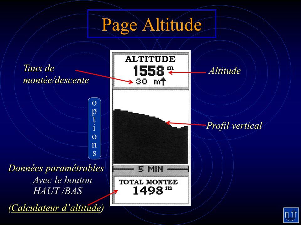 Page Altitude Altitude Profil vertical Données paramétrables Avec le bouton Avec le bouton HAUT /BAS HAUT /BAS (Calculateur daltitude) Calculateur daltitudeCalculateur daltitude Taux de montée/descente optionsoptions