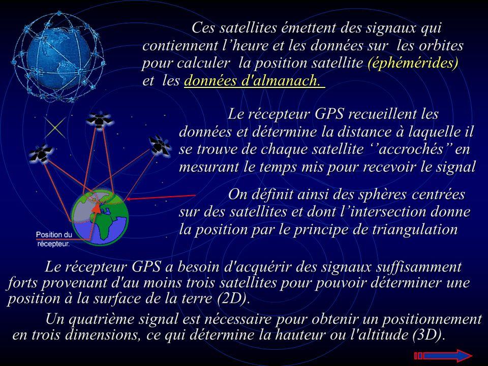 Ces satellites émettent des signaux qui contiennent lheure et les données sur les orbites pour calculer la position satellite (éphémérides) et les données d almanach.