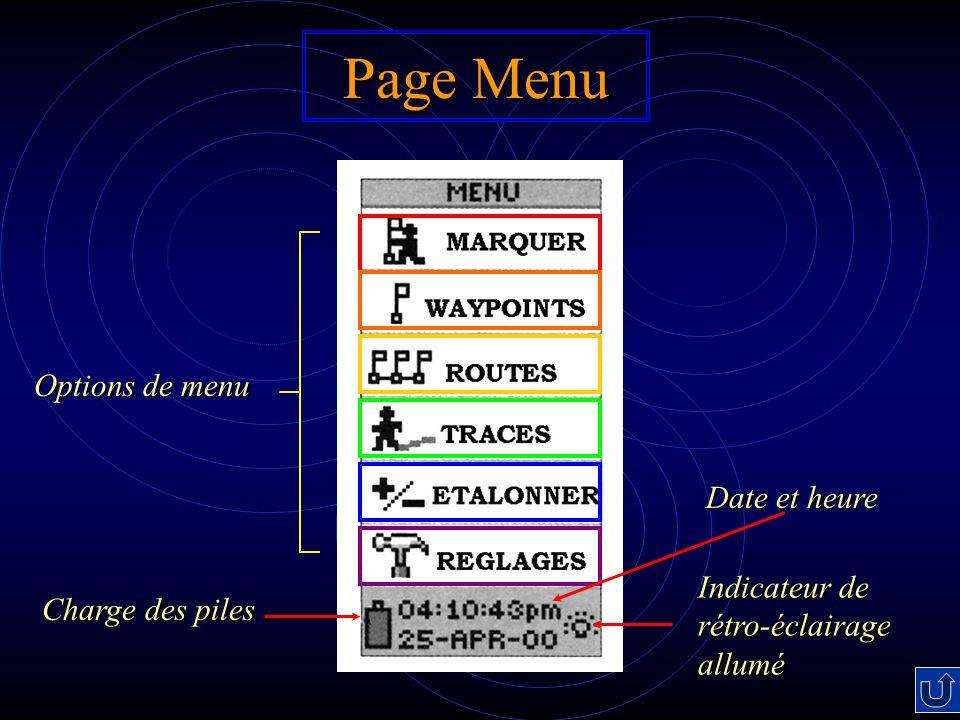 Page Menu Options de menu Charge des piles Indicateur de rétro-éclairage allumé Date et heure