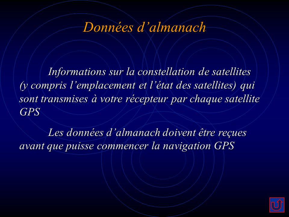 Données dalmanach Informations sur la constellation de satellites (y compris lemplacement et létat des satellites) qui sont transmises à votre récepte