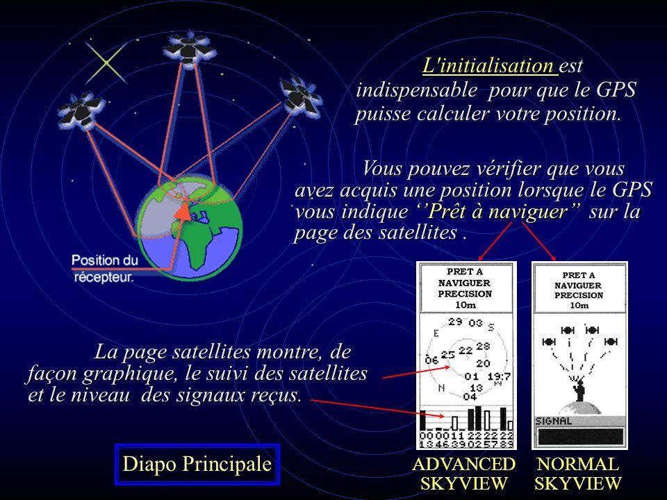 L initialisation L initialisation est indispensable pour que le GPS puisse calculer votre position.