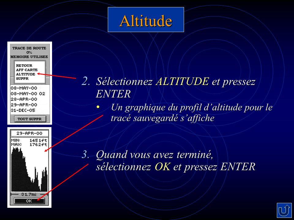 Altitude 2. Sélectionnez ALTITUDE et pressez ENTER ENTER Un graphique du profil daltitude pour le tracé sauvegardé saffiche Un graphique du profil dal