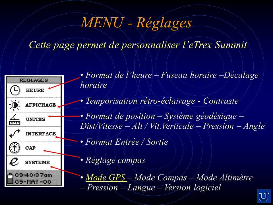 MENU - Réglages Cette page permet de personnaliser leTrex Summit Format de lheure – Fuseau horaire –Décalage horaire Format de lheure – Fuseau horaire –Décalage horaire Temporisation rétro-éclairage - Contraste Temporisation rétro-éclairage - Contraste Format de position – Système géodésique – Dist/Vitesse – Alt / Vit.Verticale – Pression – Angle Format de position – Système géodésique – Dist/Vitesse – Alt / Vit.Verticale – Pression – Angle Format Entrée / Sortie Format Entrée / Sortie Réglage compas Réglage compas Mode GPS – Mode Compas – Mode Altimètre – Pression – Langue – Version logiciel Mode GPS – Mode Compas – Mode Altimètre – Pression – Langue – Version logicielMode GPS Mode GPS
