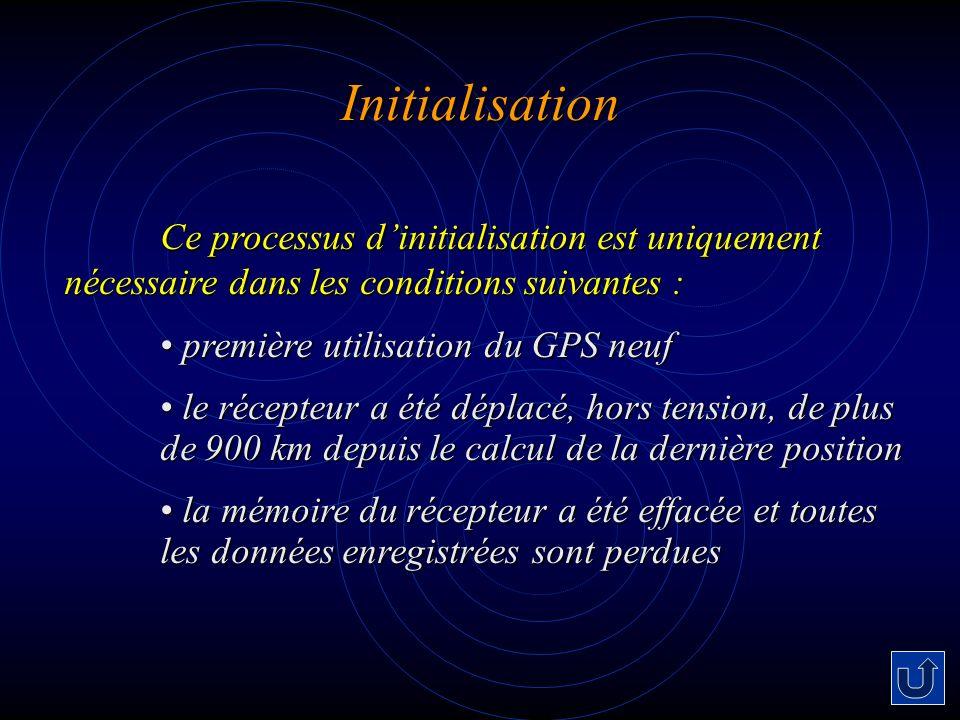 Initialisation Ce processus dinitialisation est uniquement nécessaire dans les conditions suivantes : première utilisation du GPS neuf première utilisation du GPS neuf le récepteur a été déplacé, hors tension, de plus de 900 km depuis le calcul de la dernière position le récepteur a été déplacé, hors tension, de plus de 900 km depuis le calcul de la dernière position la mémoire du récepteur a été effacée et toutes les données enregistrées sont perdues la mémoire du récepteur a été effacée et toutes les données enregistrées sont perdues