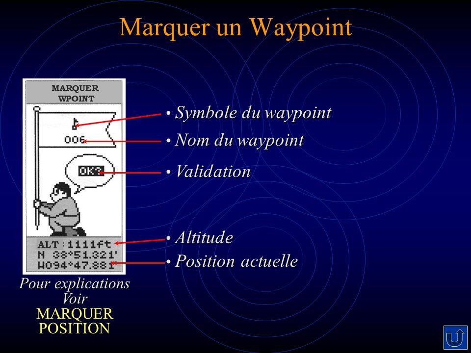 Marquer un Waypoint Symbole du waypoint Symbole du waypoint Nom du waypoint Nom du waypoint Validation Validation Altitude Altitude Position actuelle Position actuelle Pour explications Voir MARQUER POSITION