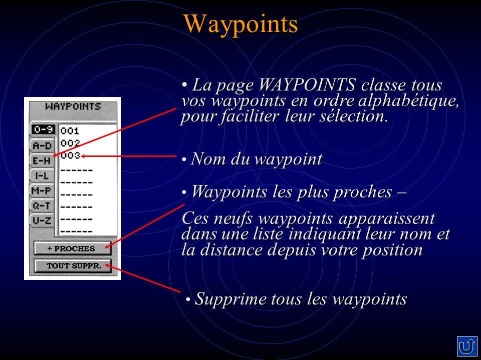 Waypoints Waypoints les plus proches – Waypoints les plus proches – Ces neufs waypoints apparaissent dans une liste indiquant leur nom et la distance depuis votre position Supprime tous les waypoints Supprime tous les waypoints Nom du waypoint Nom du waypoint La page WAYPOINTS classe tous vos waypoints en ordre alphabétique, pour faciliter leur sélection.