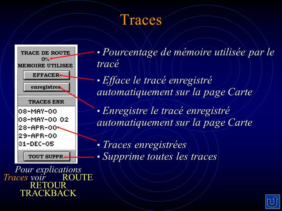 Traces Pourcentage de mémoire utilisée par le tracé Pourcentage de mémoire utilisée par le tracé Efface le tracé enregistré automatiquement sur la page Carte Efface le tracé enregistré automatiquement sur la page Carte Enregistre le tracé enregistré automatiquement sur la page Carte Enregistre le tracé enregistré automatiquement sur la page Carte Traces enregistrées Traces enregistrées Supprime toutes les traces Supprime toutes les traces Pour explications Traces voir ROUTE RETOUR TRACKBACK