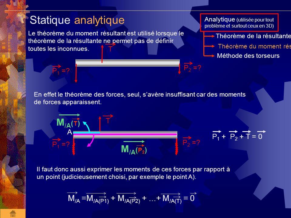 A G2G2 G1G1 B Statique analytique Analytique (utilisée pour tout problème et surtout ceux en 3D) Méthode des torseurs Théorème de la résultante Théorème du moment résultant Bilan des actions : - Poids du contrepoids P 1 =1000 N - Action du pivot A 0 2 = .