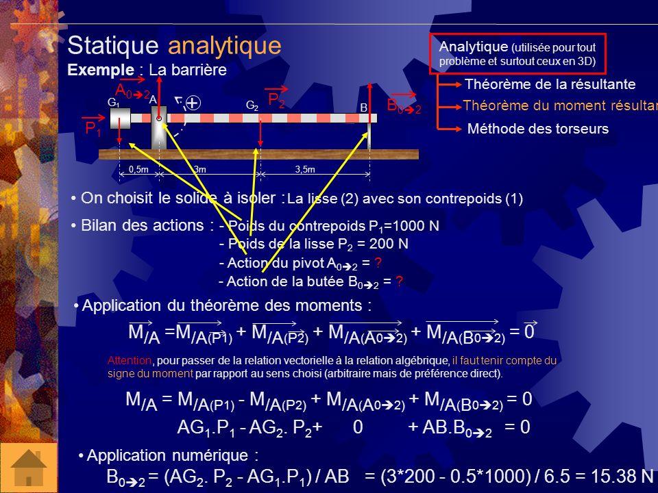 A G2G2 G1G1 B Statique analytique Analytique (utilisée pour tout problème et surtout ceux en 3D) Méthode des torseurs Théorème de la résultante Théorè