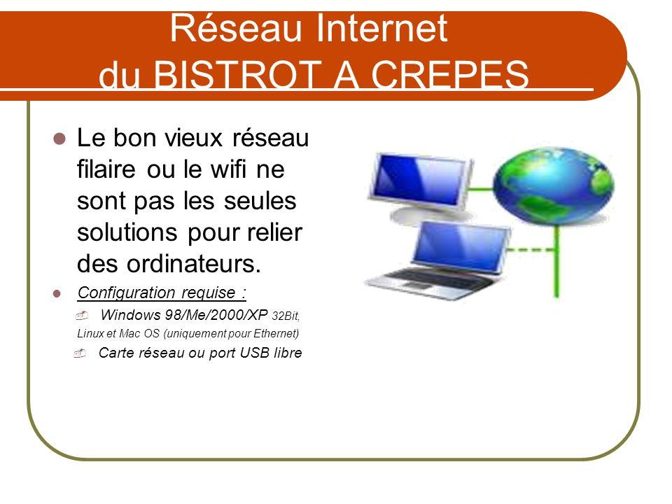 Réseau Internet du BISTROT A CREPES Le bon vieux réseau filaire ou le wifi ne sont pas les seules solutions pour relier des ordinateurs. Configuration