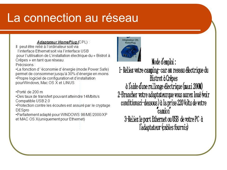 La connection au réseau Adaptateur HomePlug (CPL) : Il peut être relié à lordinateur soit via linterface Ethernet soit via linterface USB pour lutilis