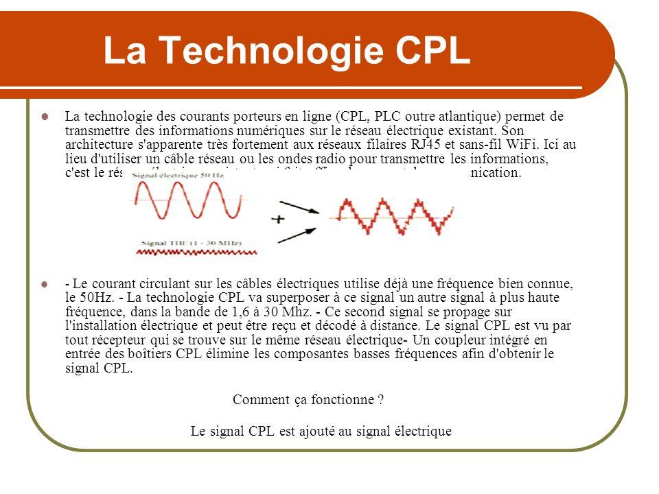 La Technologie CPL La technologie des courants porteurs en ligne (CPL, PLC outre atlantique) permet de transmettre des informations numériques sur le