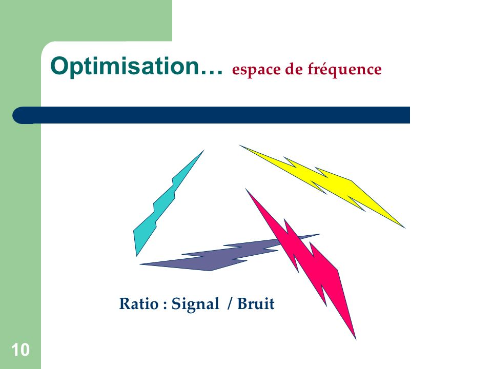 10 Optimisation… espace de fréquence Ratio : Signal / Bruit