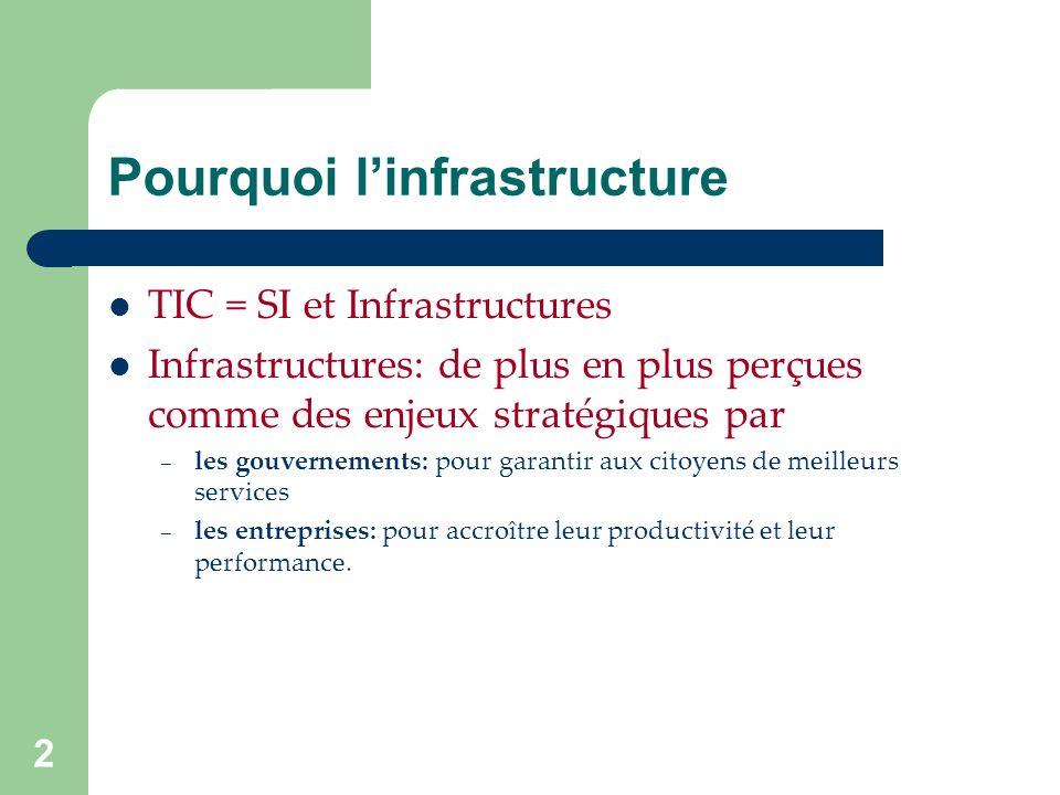 2 Pourquoi linfrastructure TIC = SI et Infrastructures Infrastructures: de plus en plus perçues comme des enjeux stratégiques par – les gouvernements: pour garantir aux citoyens de meilleurs services – les entreprises: pour accroître leur productivité et leur performance.