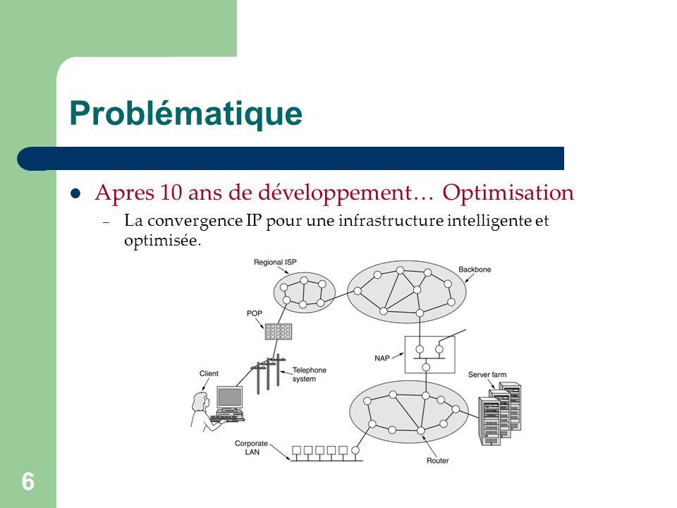 6 Problématique Apres 10 ans de développement… Optimisation – La convergence IP pour une infrastructure intelligente et optimisée.