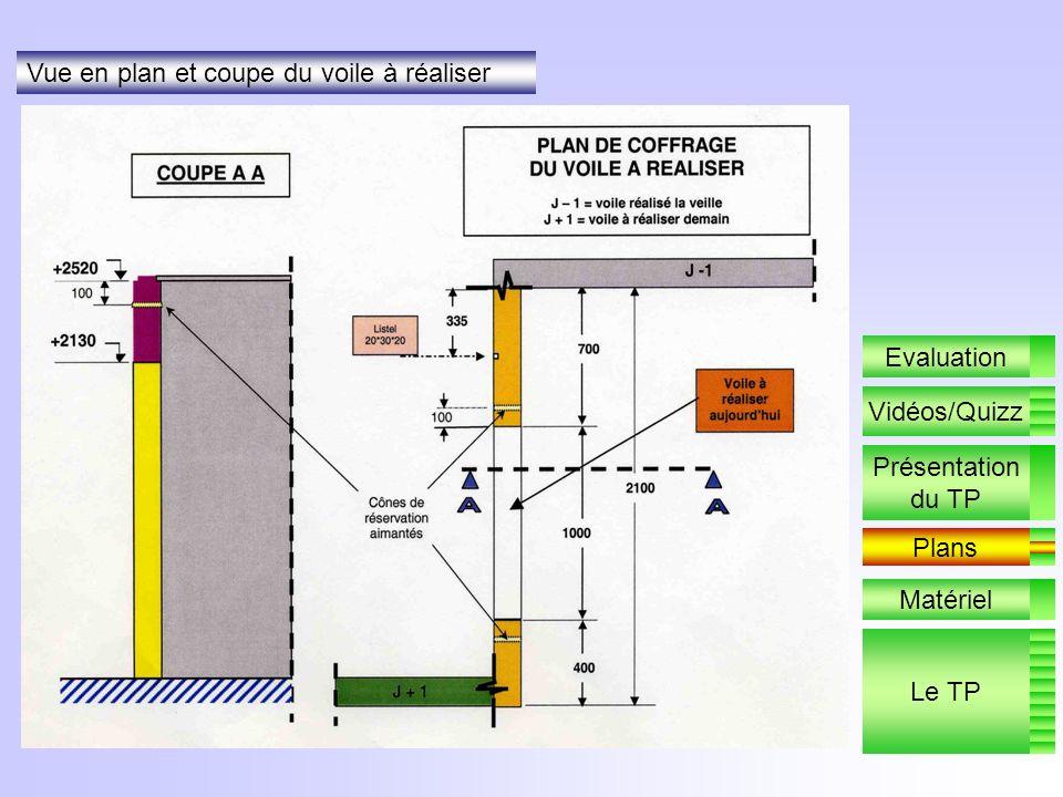 Vue » en perspective du travail à réaliser Plans Présentation du TP Le TP Matériel Evaluation Vidéos/Quizz