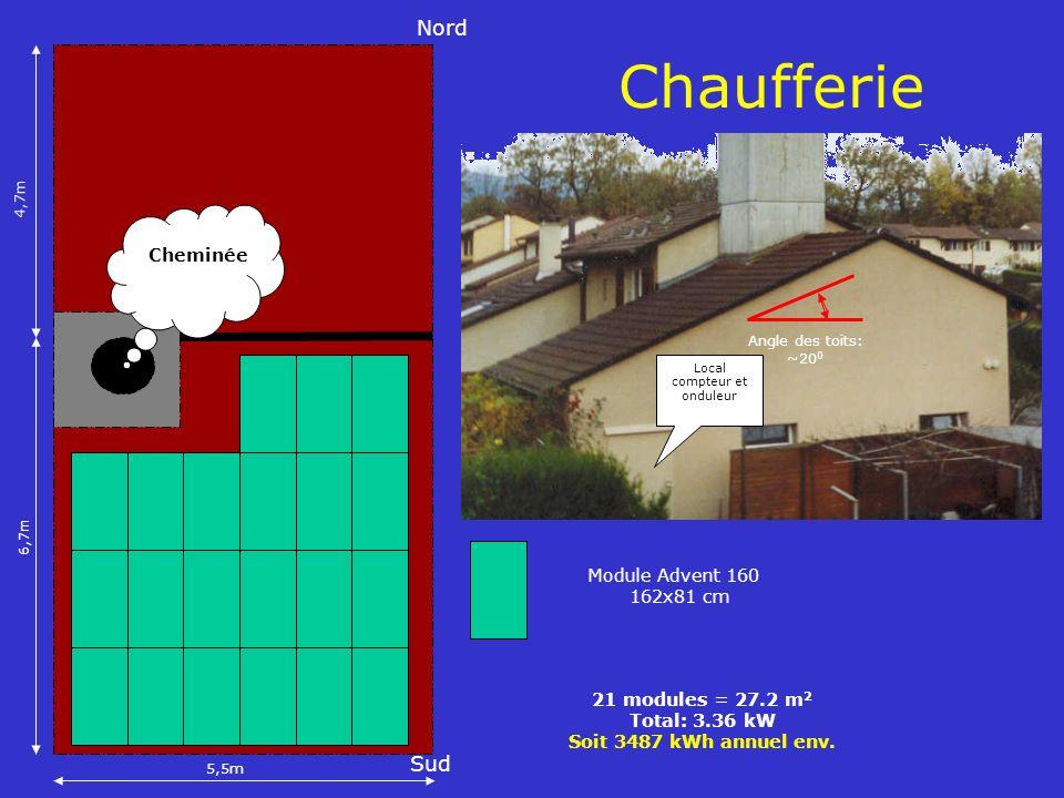 Sud Nord 5,5m 6,7m 4,7m Chaufferie Cheminée Angle des toits: ~20 0 Module Advent 160 162x81 cm 21 modules = 27.2 m 2 Total: 3.36 kW Soit 3487 kWh annu