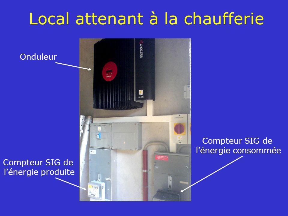 Local attenant à la chaufferie Onduleur Compteur SIG de lénergie produite Compteur SIG de lénergie consommée