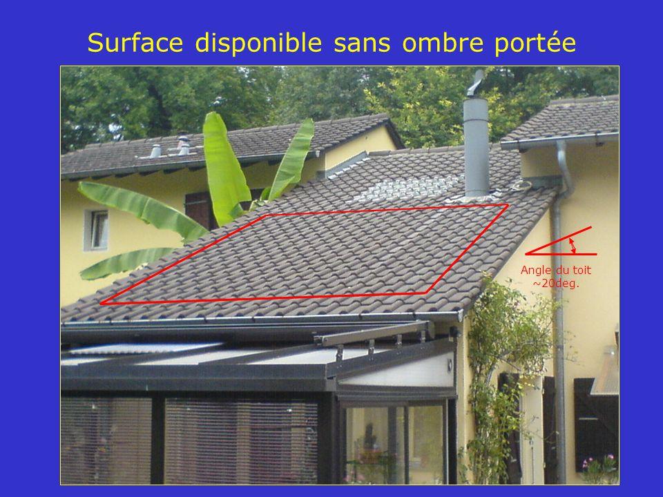Surface disponible sans ombre portée Angle du toit ~20deg.