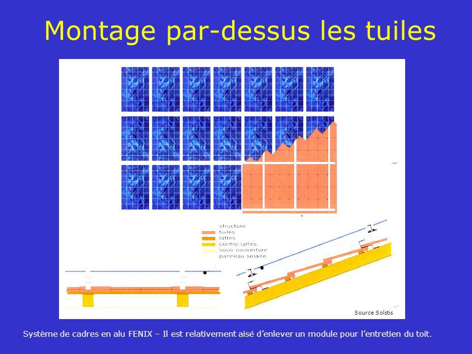 Montage par-dessus les tuiles Source Solstis Système de cadres en alu FENIX – Il est relativement aisé denlever un module pour lentretien du toit.