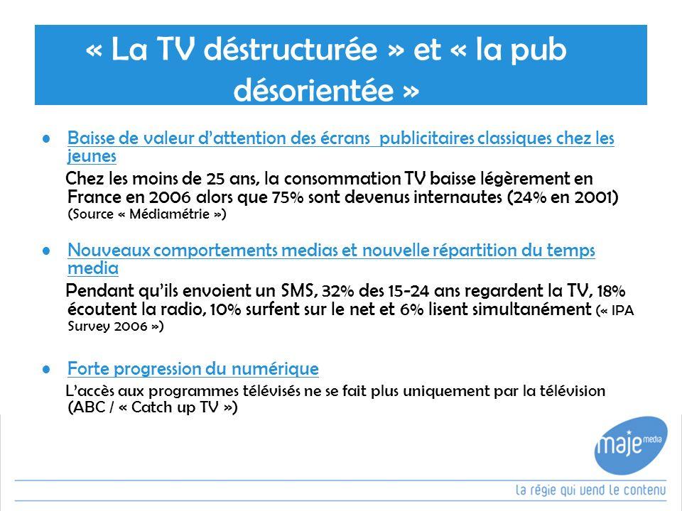 Baisse de valeur dattention des écrans publicitaires classiques chez les jeunes Chez les moins de 25 ans, la consommation TV baisse légèrement en France en 2006 alors que 75% sont devenus internautes (24% en 2001) (Source « Médiamétrie ») Nouveaux comportements medias et nouvelle répartition du temps media Pendant quils envoient un SMS, 32% des 15-24 ans regardent la TV, 18% écoutent la radio, 10% surfent sur le net et 6% lisent simultanément (« IPA Survey 2006 ») Forte progression du numérique Laccès aux programmes télévisés ne se fait plus uniquement par la télévision (ABC / « Catch up TV »)