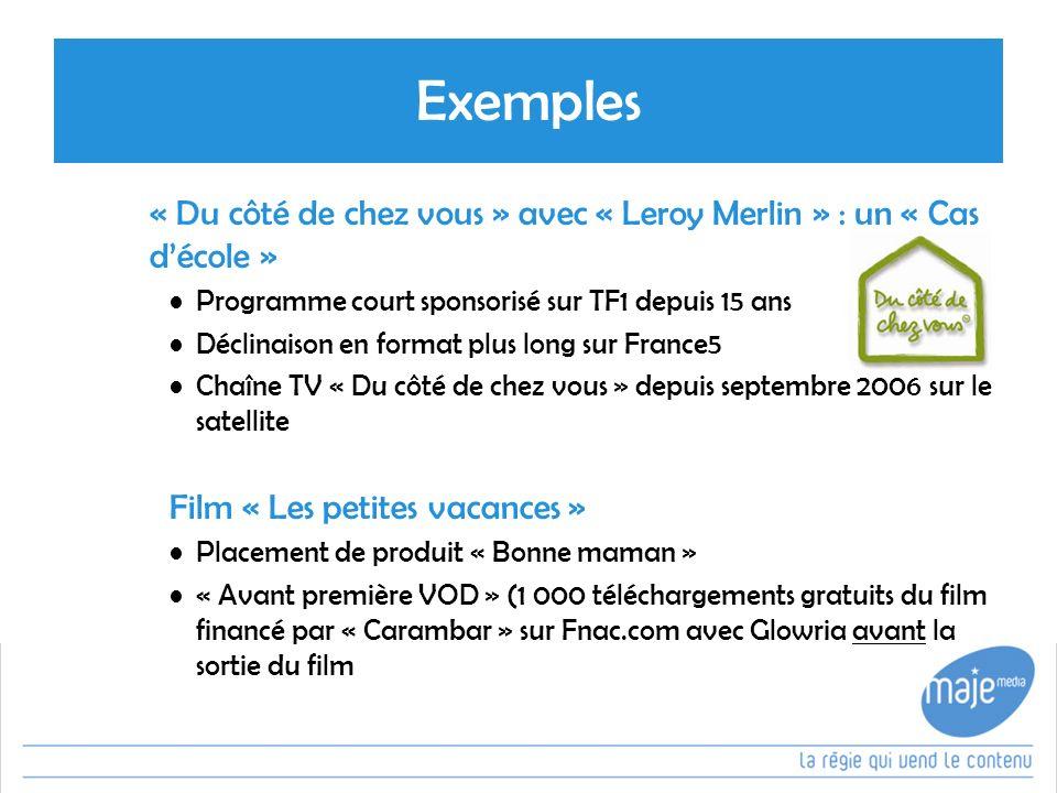 Exemples « Du côté de chez vous » avec « Leroy Merlin » : un « Cas décole » Programme court sponsorisé sur TF1 depuis 15 ans Déclinaison en format plus long sur France5 Chaîne TV « Du côté de chez vous » depuis septembre 2006 sur le satellite Film « Les petites vacances » Placement de produit « Bonne maman » « Avant première VOD » (1 000 téléchargements gratuits du film financé par « Carambar » sur Fnac.com avec Glowria avant la sortie du film