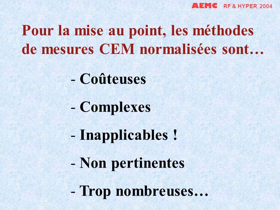 AEMC RF & HYPER 2004 Pour la mise au point, les méthodes de mesures CEM normalisées sont… - Coûteuses - Complexes - Inapplicables .