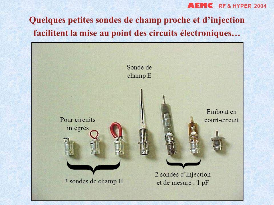AEMC RF & HYPER 2004 Une pince de courant dont Zt = 10 permet de mettre au point lémission rayonnée entre 30 et 230 MHz : Classe B = 10 dBµA