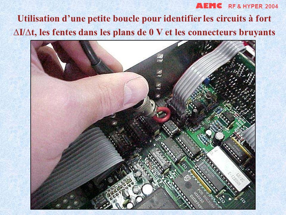 AEMC RF & HYPER 2004 Quelques petites sondes de champ proche et dinjection facilitent la mise au point des circuits électroniques… 3 sondes de champ H Pour circuits intégrés 2 sondes dinjection et de mesure : 1 pF { { Sonde de champ E Embout en court-circuit