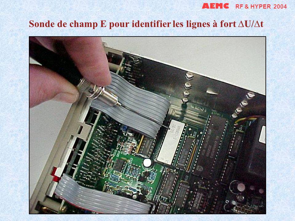 AEMC RF & HYPER 2004 Utilisation dune petite boucle pour identifier les circuits à fort I/t, les fentes dans les plans de 0 V et les connecteurs bruyants