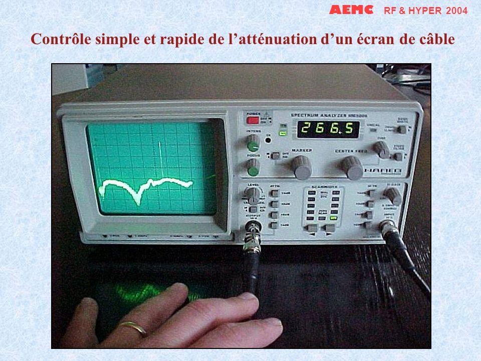 AEMC RF & HYPER 2004 Utilisation dune sonde de 1 pF pour identifier les broches à fort U/t (numérique, découpage) ou injecter des impulsions ou HF