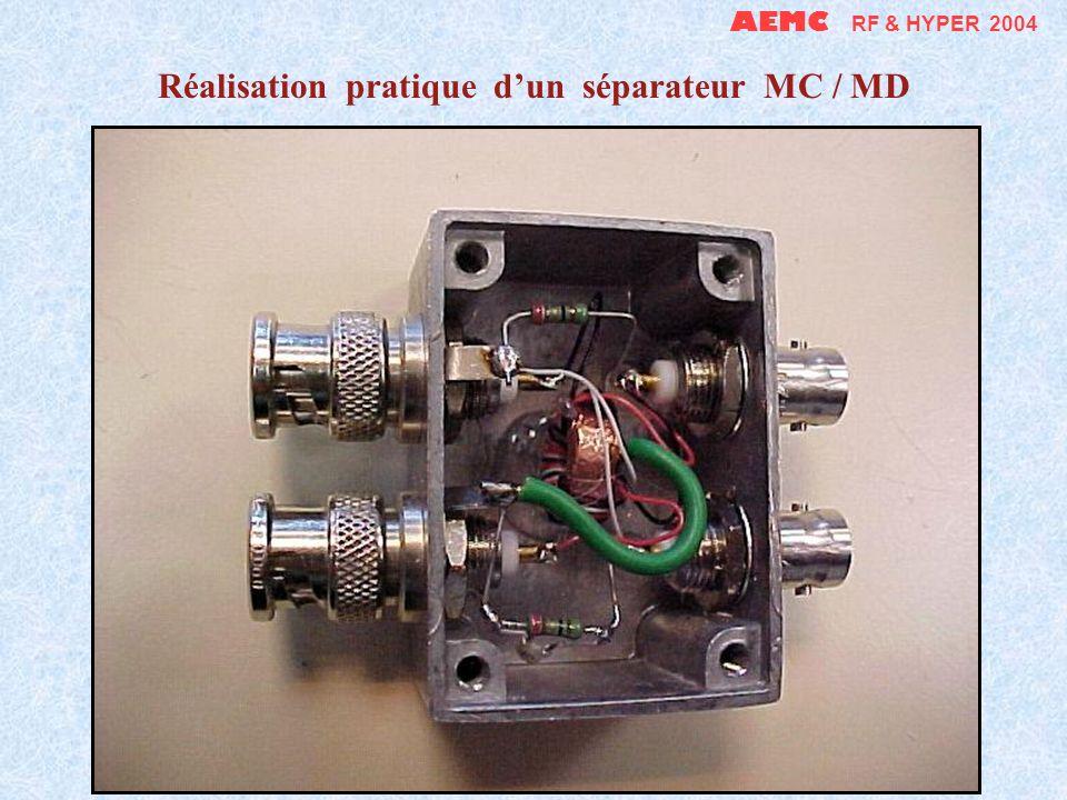 AEMC RF & HYPER 2004 Un séparateur MC/MD divise par > 10 la durée de mise au point dun filtre dalimentation monophasé et assure son optimisation